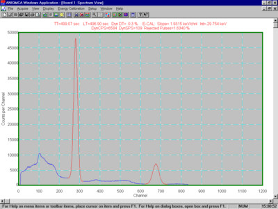 ANIQ Spectroscopy Software